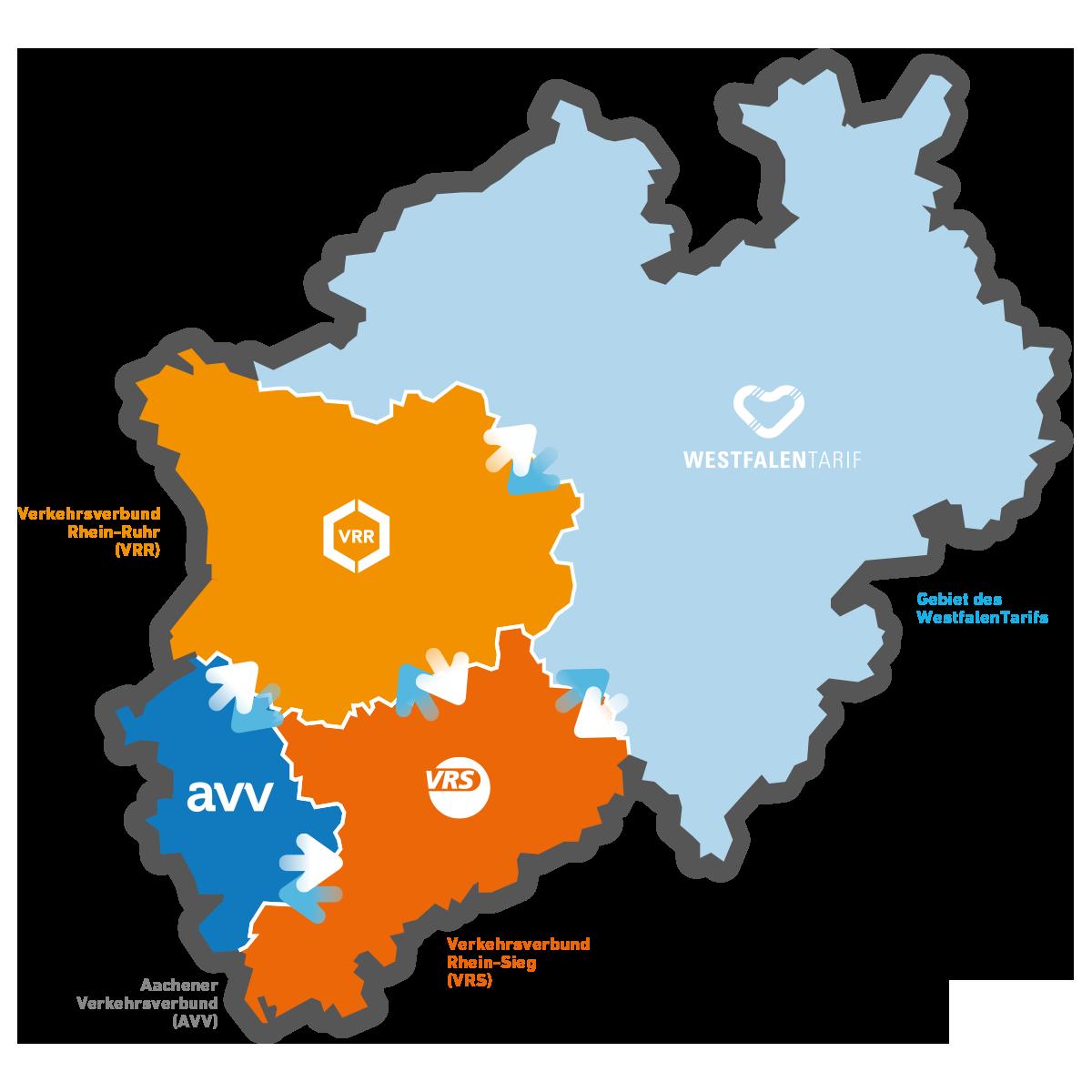 Übersichtskarte, die die vier Tarifgebiete in NRW in unterschiedlichen Farben zeigt. Alle Gebiete sind mit Pfeilen verbunden.