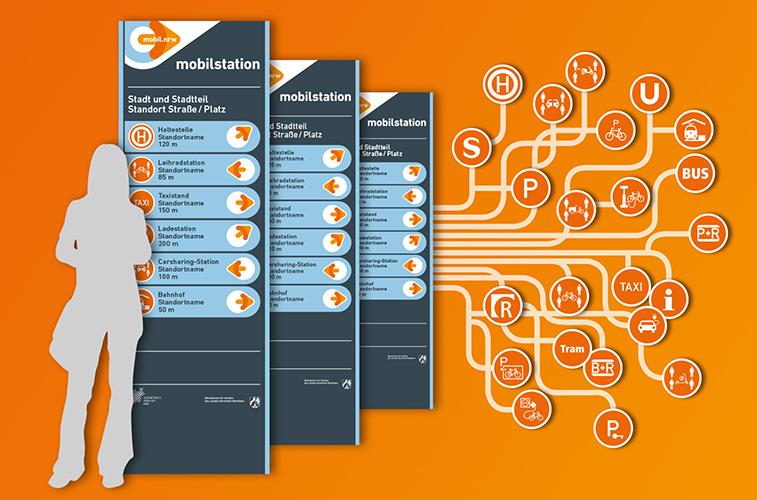 Zu sehen ist eine Mobilstation. Darum sind Icons zu verschiedenen Ageboten wie P+R, Rad, Bus/Bahn, Carsharing, Taxi und E-Ladesäulen zu sehen.