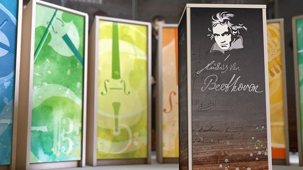 Inside Beethoven! Das begehbare Ensemble